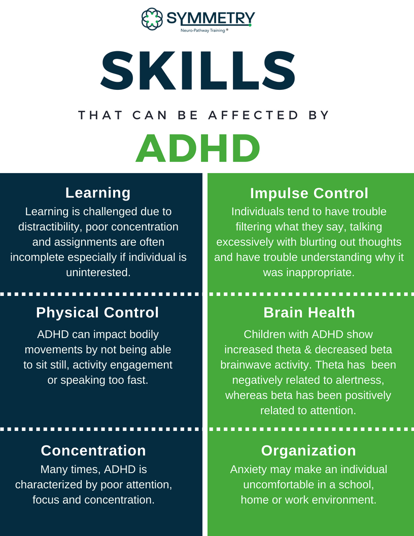skills that can be affected by ADHD